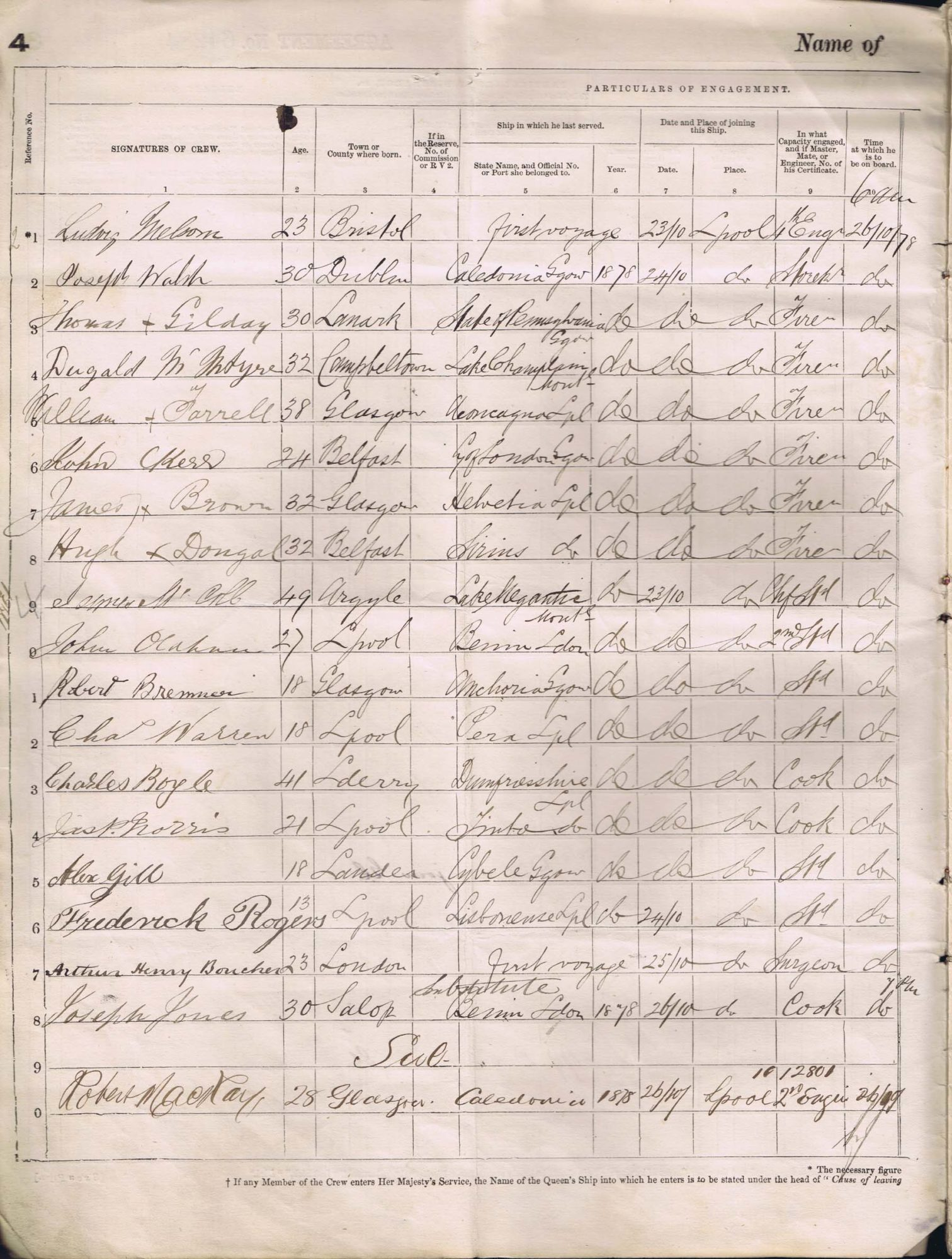 Digitised image of a page of the Agreement and Account of Crew for Clan Alpine in 1878